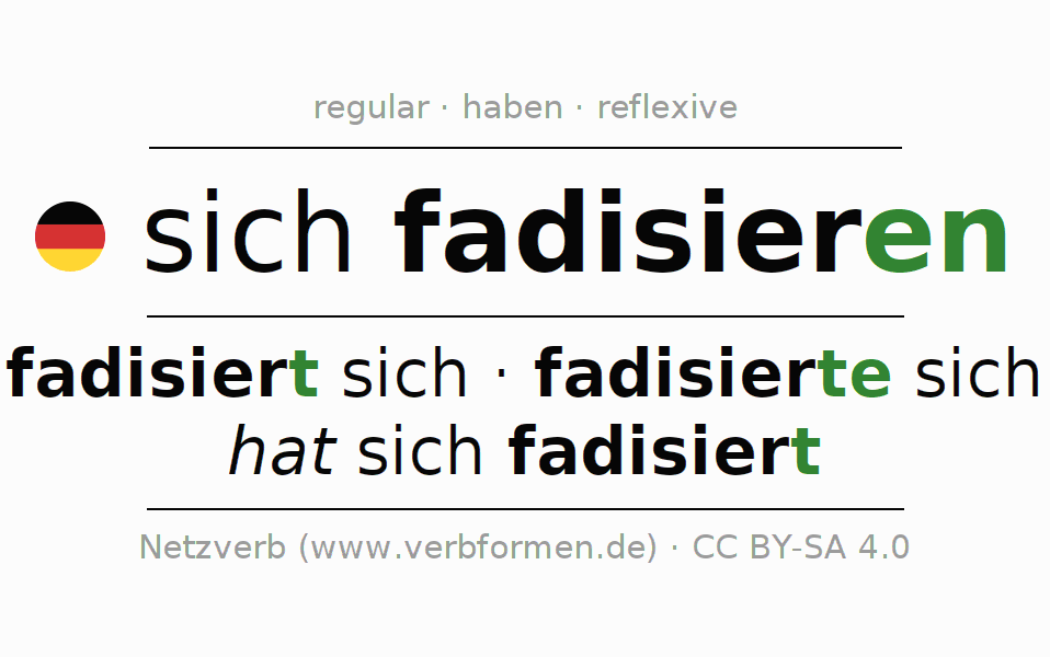 Entire conjugation of the German verb sich fadisieren. All tenses and modes are clearly represented in a table.