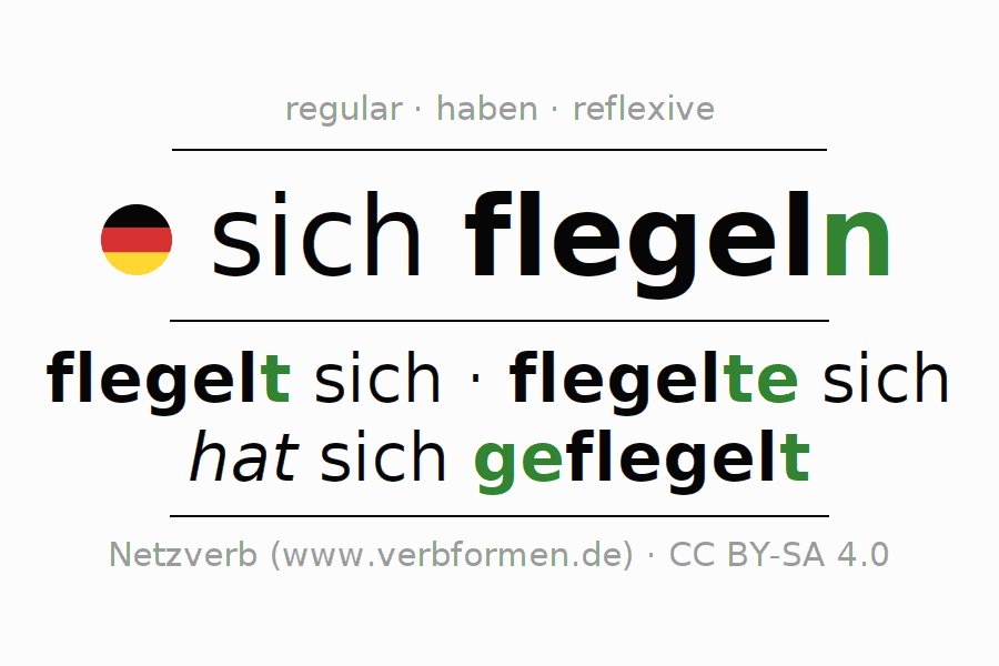 Entire conjugation of the German verb sich flegeln. All tenses and modes are clearly represented in a table.