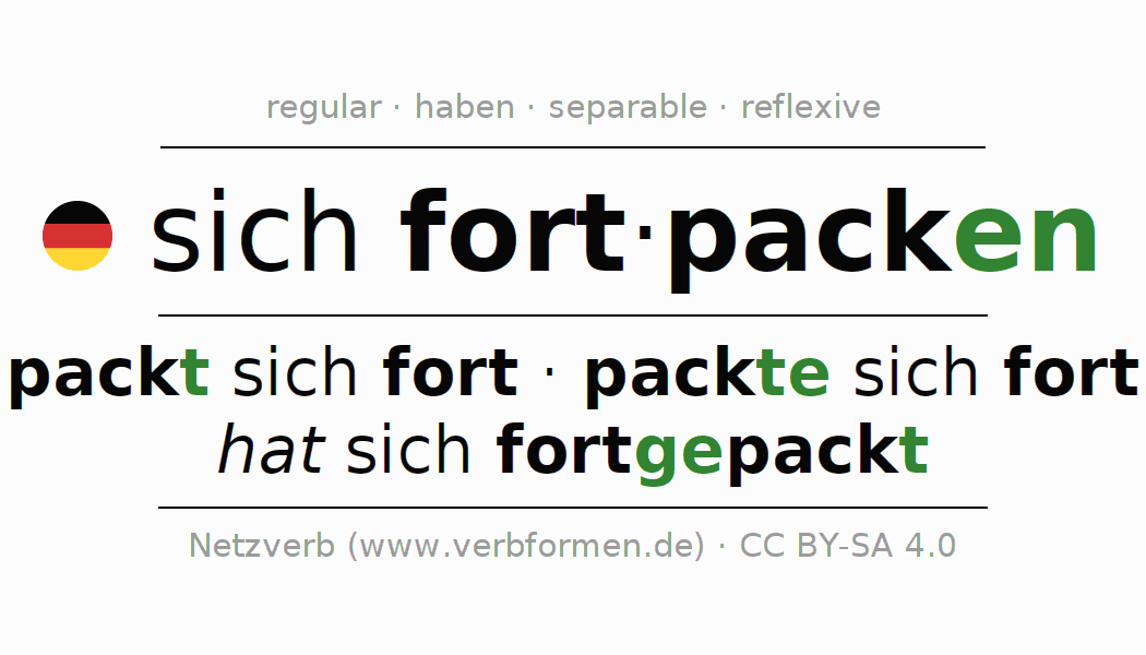 Conjugation of German verb sich fortpacken