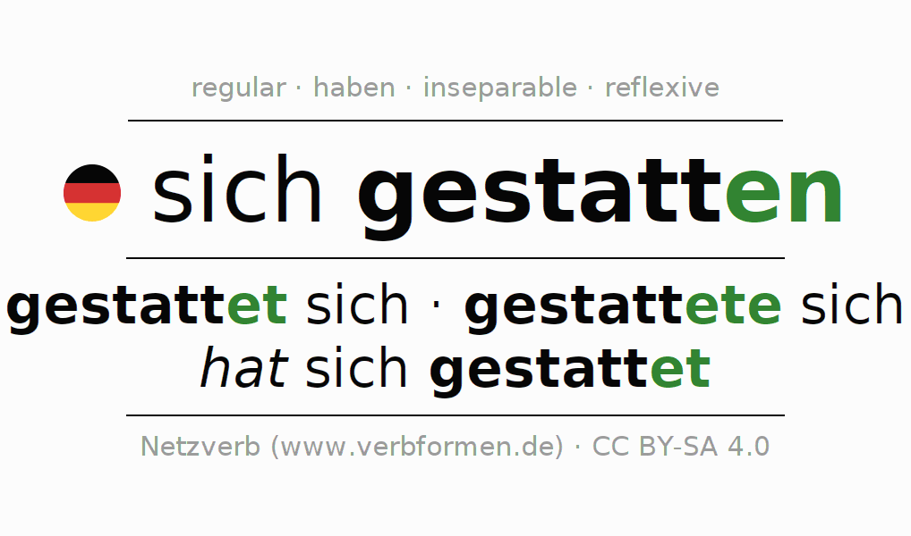 Entire conjugation of the German verb sich gestatten. All tenses are clearly represented in a table.