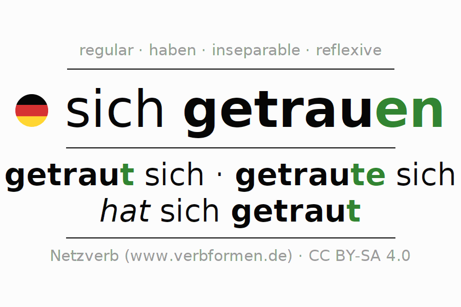 Entire conjugation of the German verb sich getrauen. All tenses and modes are clearly represented in a table.