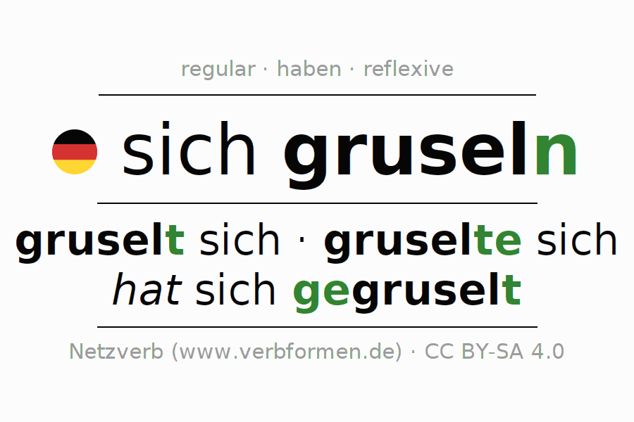 Conjugation of German verb sich gruseln