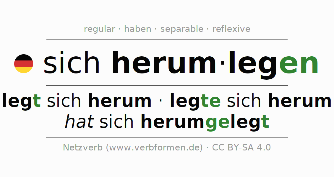 Entire conjugation of the German verb sich herumlegen. All tenses are clearly represented in a table.