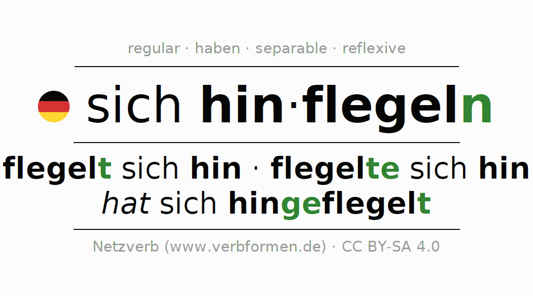 Entire conjugation of the German verb sich hinflegeln. All tenses and modes are clearly represented in a table.