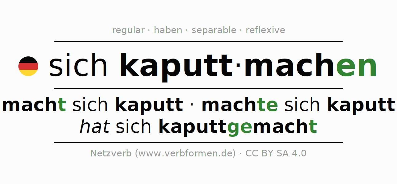 Entire conjugation of the German verb kaputtmachen. All tenses are clearly represented in a table.