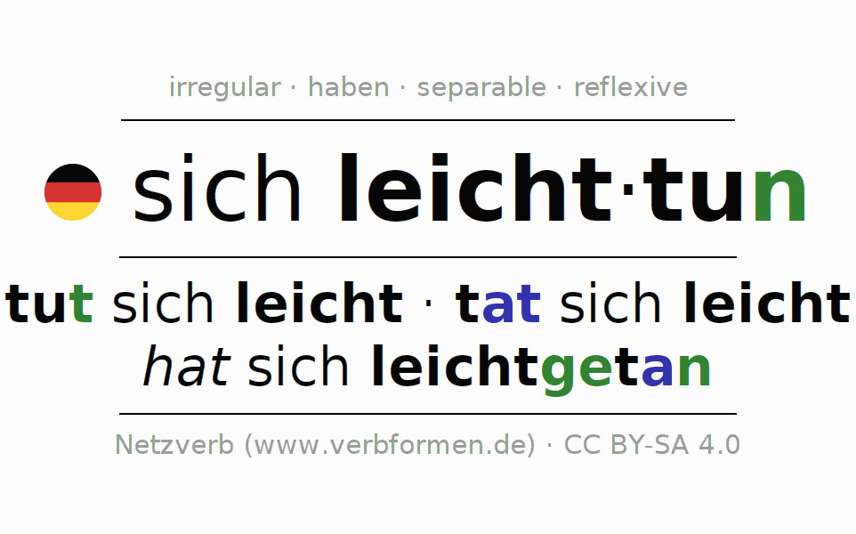 Entire conjugation of the German verb sich leichttun. All tenses are clearly represented in a table.