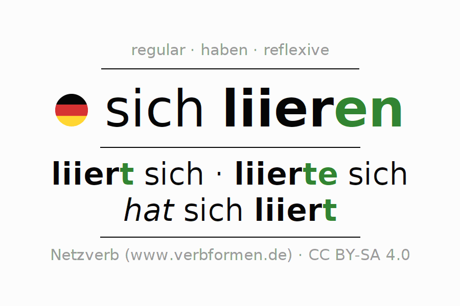 Conjugation of German verb sich liieren