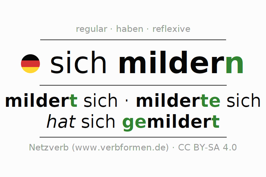 Conjugation of German verb sich mildern