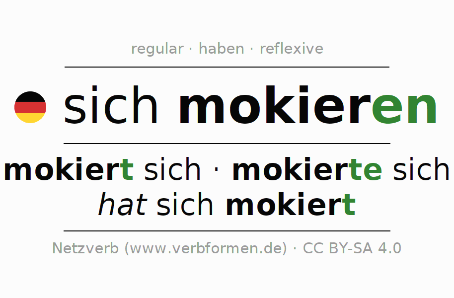 Entire conjugation of the German verb sich mokieren. All tenses are clearly represented in a table.