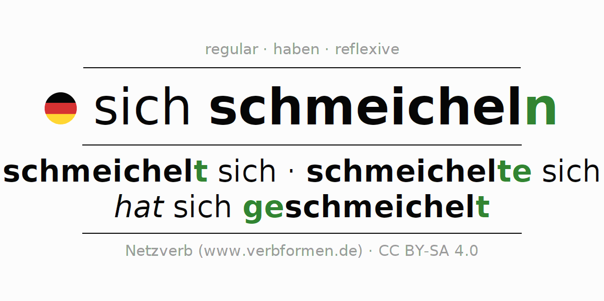 Entire conjugation of the German verb schmeicheln. All tenses and modes are clearly represented in a table.