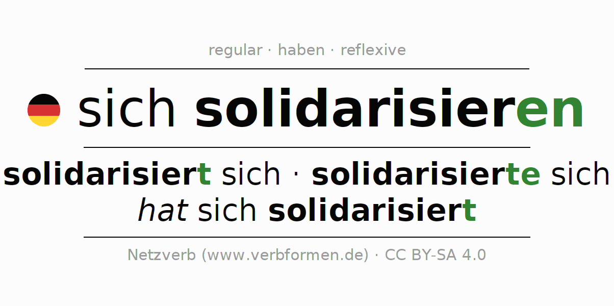 Entire conjugation of the German verb solidarisieren. All tenses and modes are clearly represented in a table.