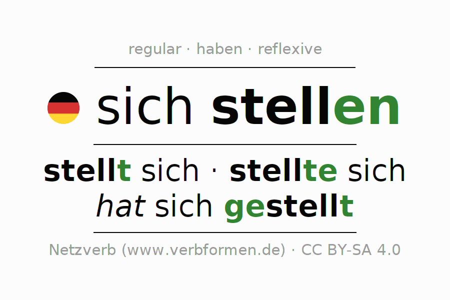 Entire conjugation of the German verb sich stellen. All tenses and modes are clearly represented in a table.