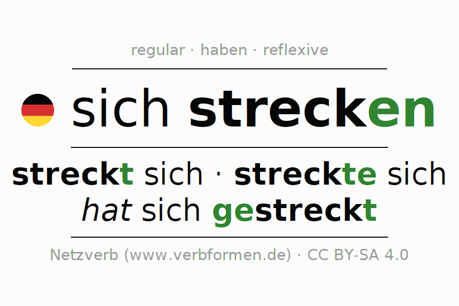 Entire conjugation of the German verb strecken. All tenses and modes are clearly represented in a table.