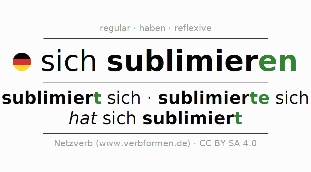 Entire conjugation of the German verb sich sublimieren (ist). All tenses and modes are clearly represented in a table.