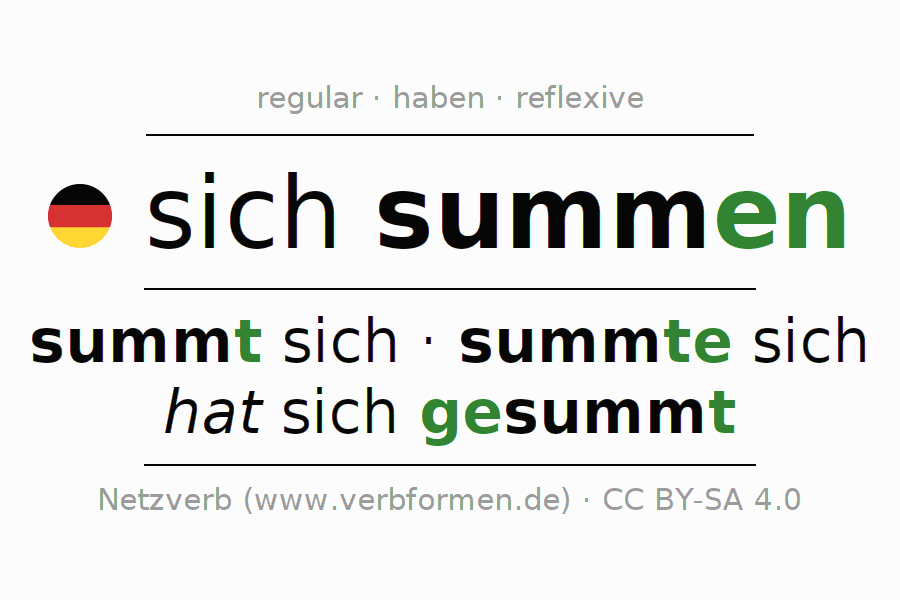 Conjugation of German verb sich summen (hat)