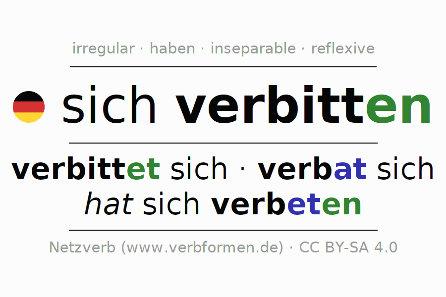 Entire conjugation of the German verb sich verbitten. All tenses and modes are clearly represented in a table.