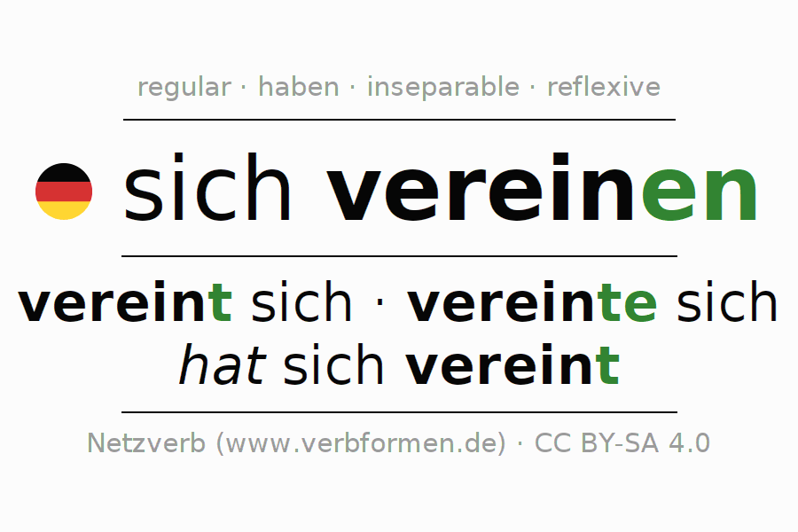 Entire conjugation of the German verb sich vereinen. All tenses and modes are clearly represented in a table.