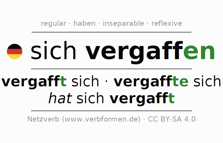 Conjugation of German verb sich vergaffen
