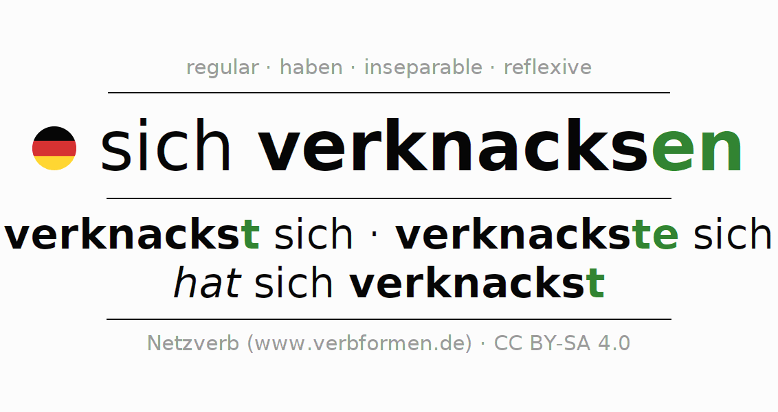 Entire conjugation of the German verb sich verknacksen. All tenses and modes are clearly represented in a table.