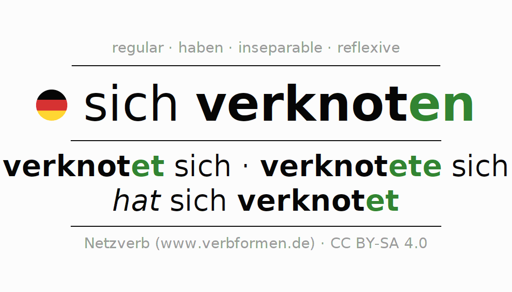 Conjugation of verb sich verknoten