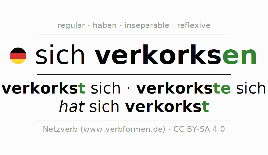 Conjugation of German verb sich verkorksen