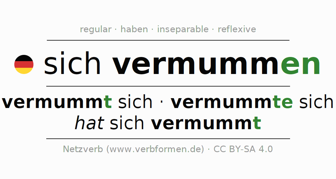 Conjugation of German verb sich vermummen