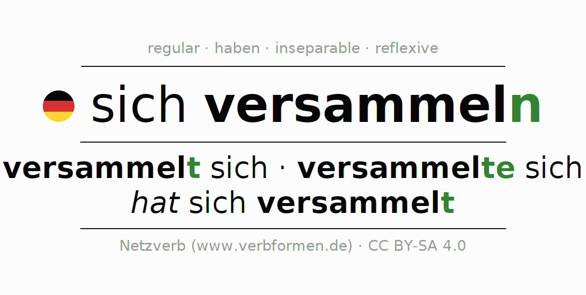 Entire conjugation of the German verb sich versammeln. All tenses and modes are clearly represented in a table.