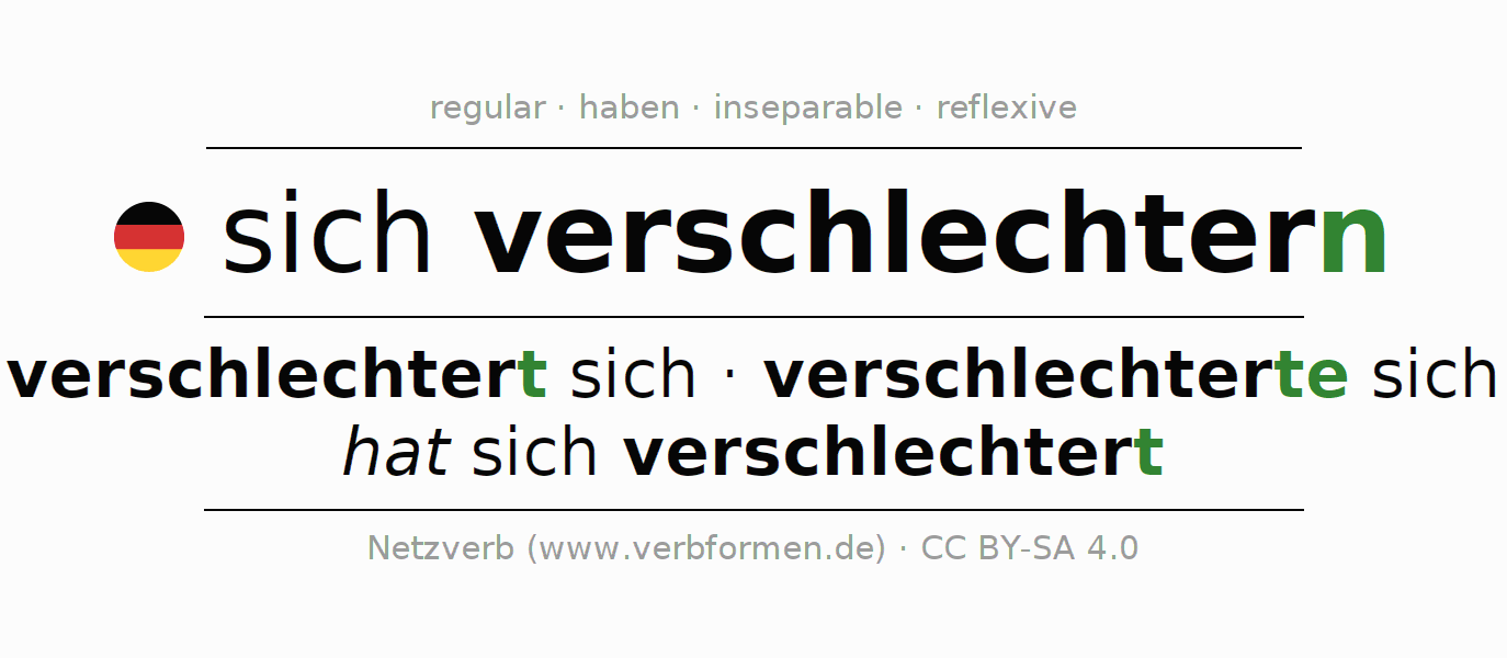 Conjugation of German verb sich verschlechtern