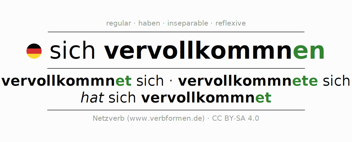 Conjugation of German verb sich vervollkommnen