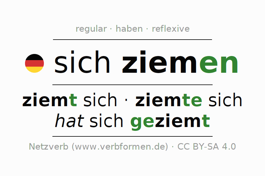 Entire conjugation of the German verb sich ziemen. All tenses and modes are clearly represented in a table.