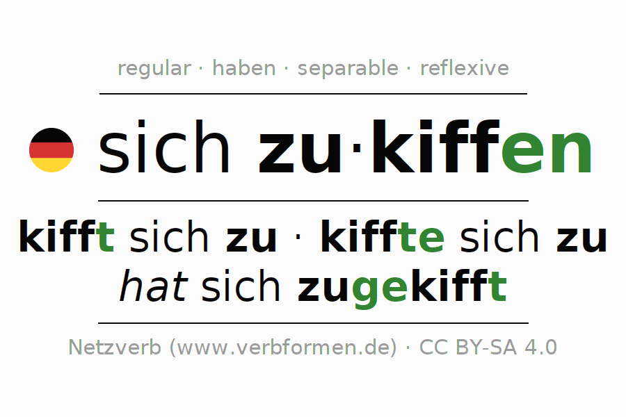 Conjugation of German verb sich zukiffen