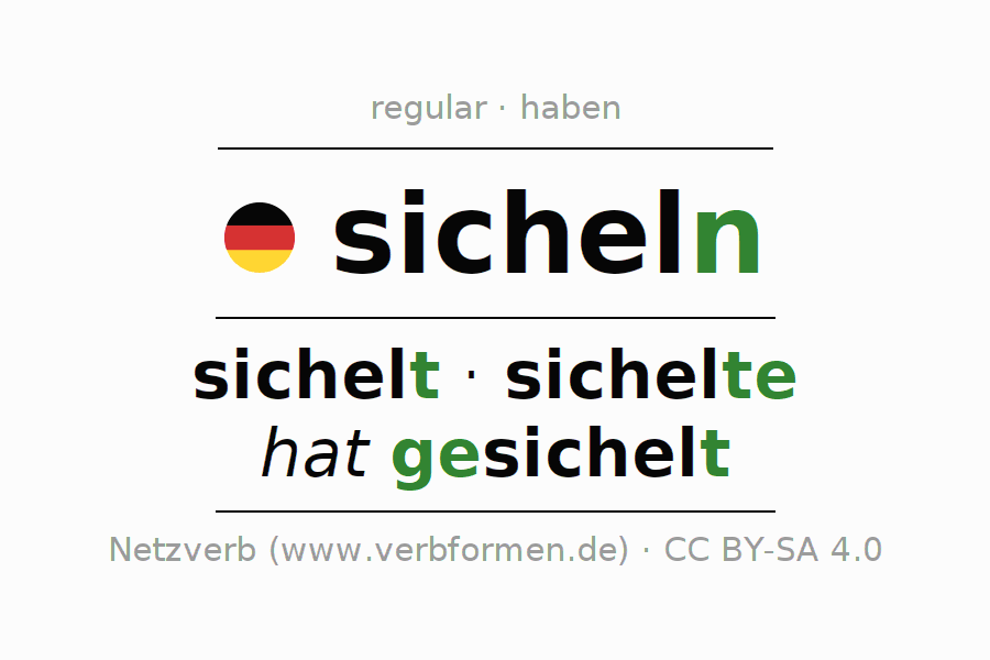 Entire conjugation of the German verb sicheln. All tenses and modes are clearly represented in a table.