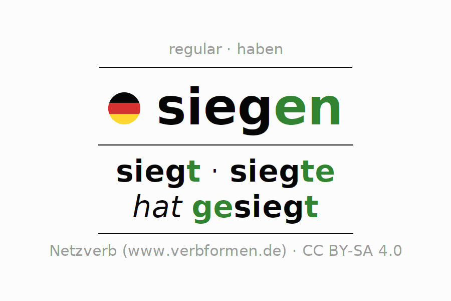 Entire conjugation of the German verb siegen. All tenses and modes are clearly represented in a table.