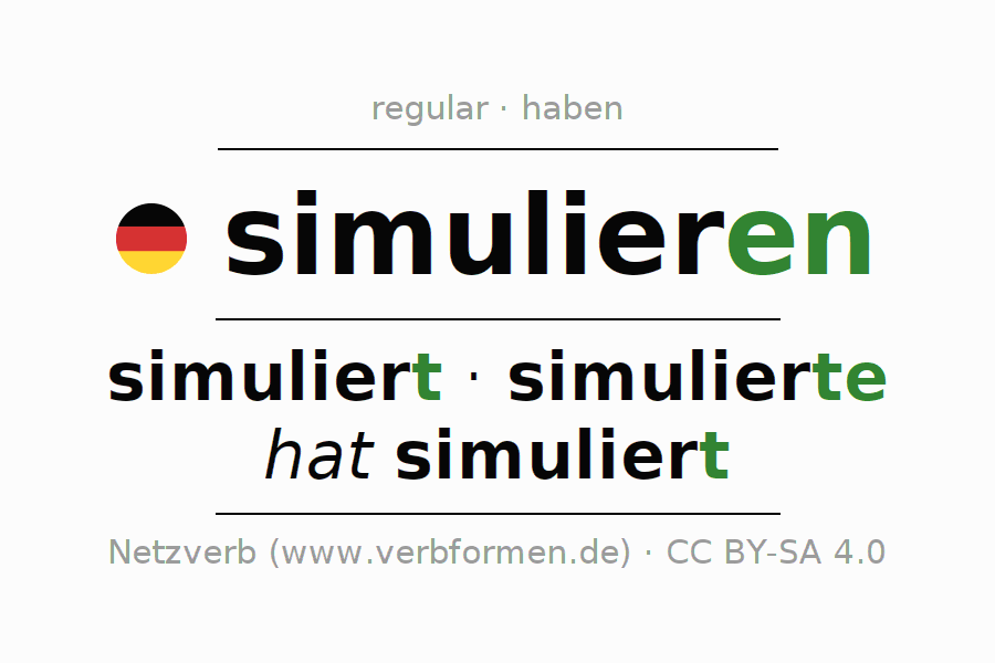 Entire conjugation of the German verb simulieren. All tenses are clearly represented in a table.