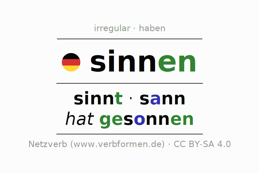 Entire conjugation of the German verb sinnen. All tenses are clearly represented in a table.
