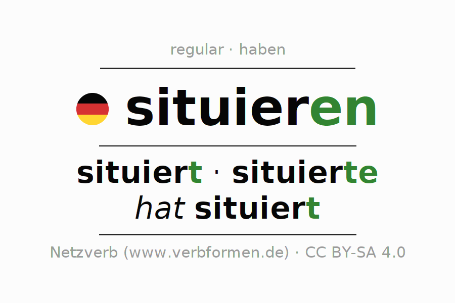 Entire conjugation of the German verb situieren. All tenses are clearly represented in a table.