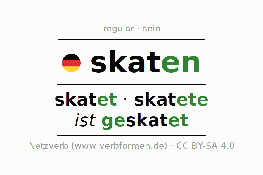 Conjugation of German verb skaten (ist)