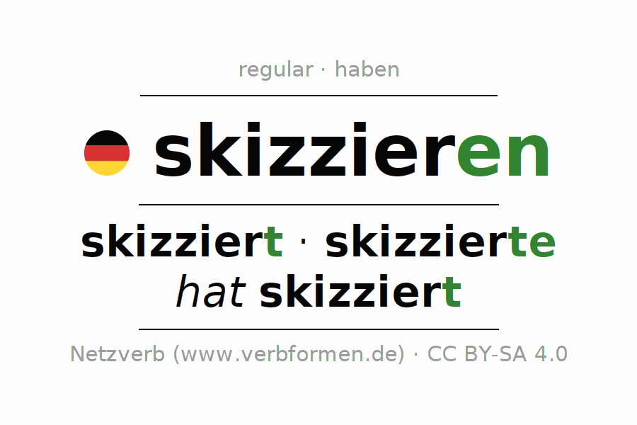 Entire conjugation of the German verb skizzieren. All tenses and modes are clearly represented in a table.