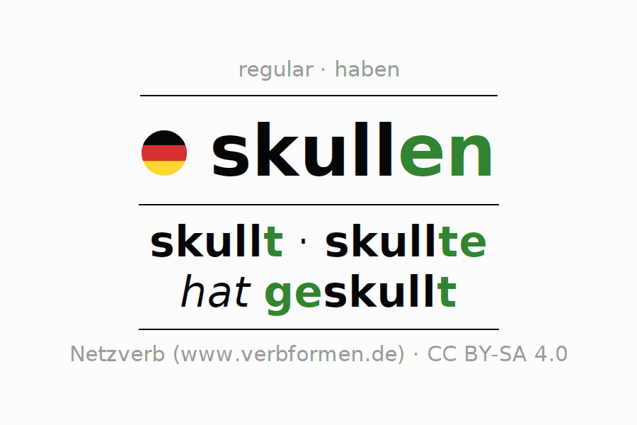 Entire conjugation of the German verb skullen (hat). All tenses are clearly represented in a table.