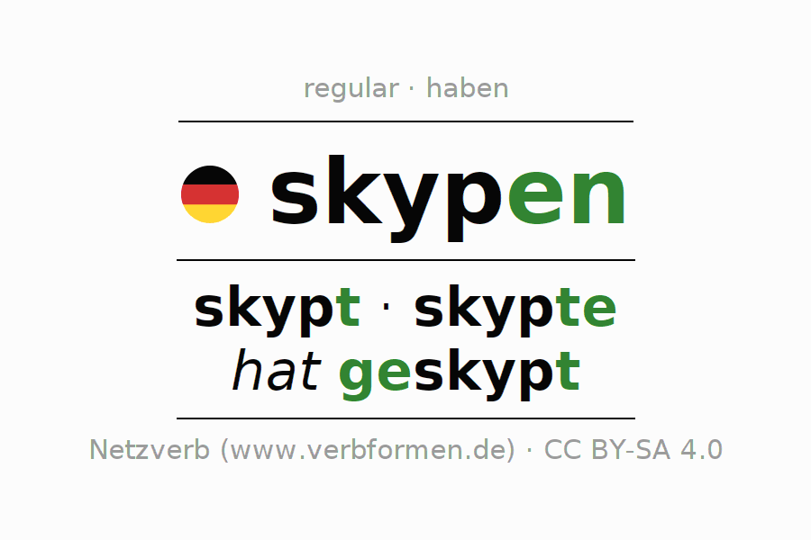Entire conjugation of the German verb skypen. All tenses are clearly represented in a table.