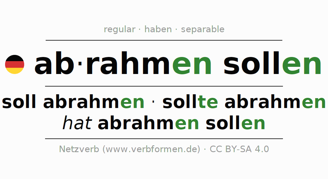 Conjugation of German verb soll abrahmen