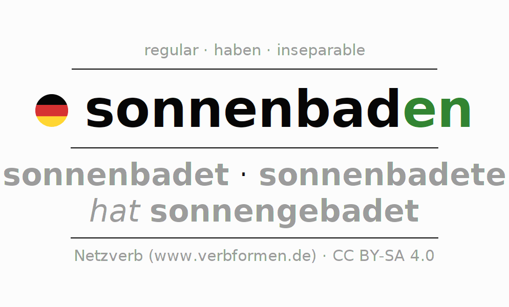 Entire conjugation of the German verb sonnenbaden. All tenses are clearly represented in a table.