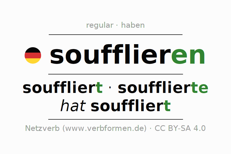 Entire conjugation of the German verb soufflieren. All tenses and modes are clearly represented in a table.