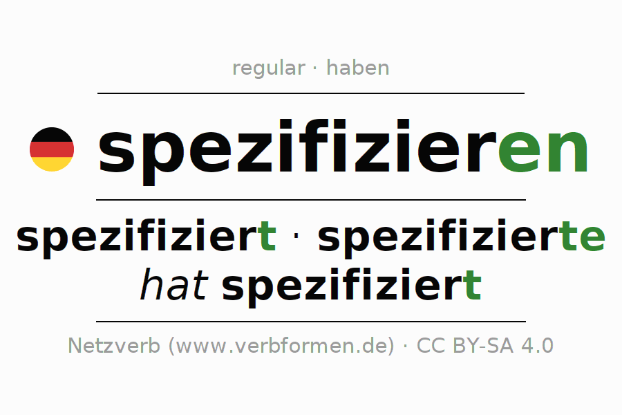 Entire conjugation of the German verb spezifizieren. All tenses are clearly represented in a table.