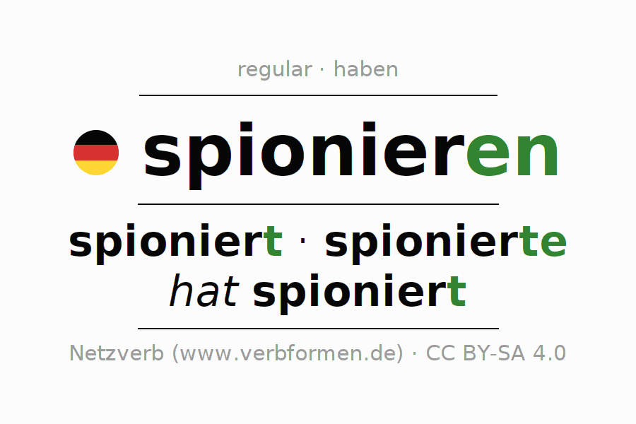 Entire conjugation of the German verb spionieren. All tenses and modes are clearly represented in a table.
