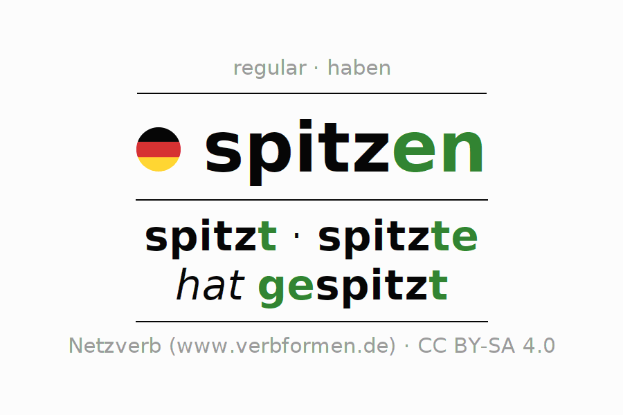 Entire conjugation of the German verb spitzen. All tenses are clearly represented in a table.