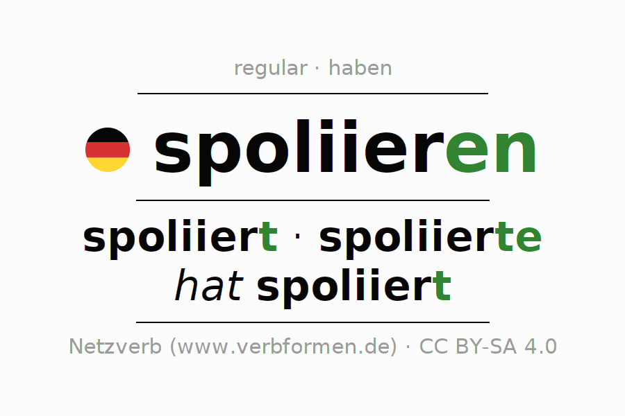 Entire conjugation of the German verb spoliieren. All tenses are clearly represented in a table.