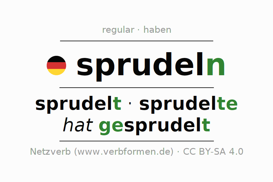 Entire conjugation of the German verb sprudeln (hat). All tenses and modes are clearly represented in a table.