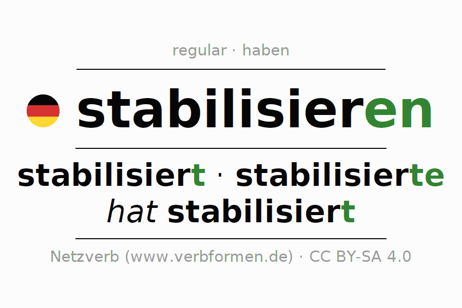 Conjugation of German verb stabilisieren