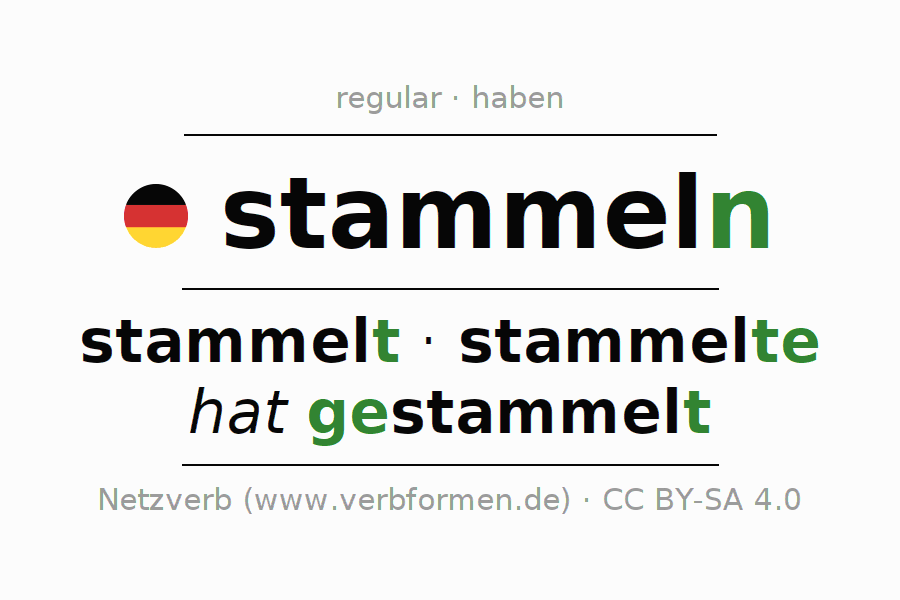 Entire conjugation of the German verb stammeln. All tenses are clearly represented in a table.